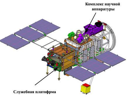 Российский научный спутник Ломоносов (Mikhailo Lomonosov)