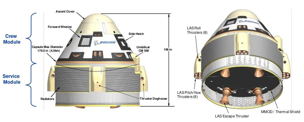 Конструкция космического корабля CST-100 Starliner компании Boeing