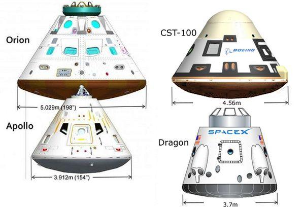 Сравнение размеров космических кораблей Apollo, Orion, Dragon, CST-100 Starliner