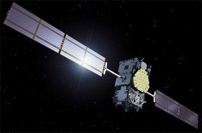 Спутниковая радионавигационная система Galileo/ Галилео