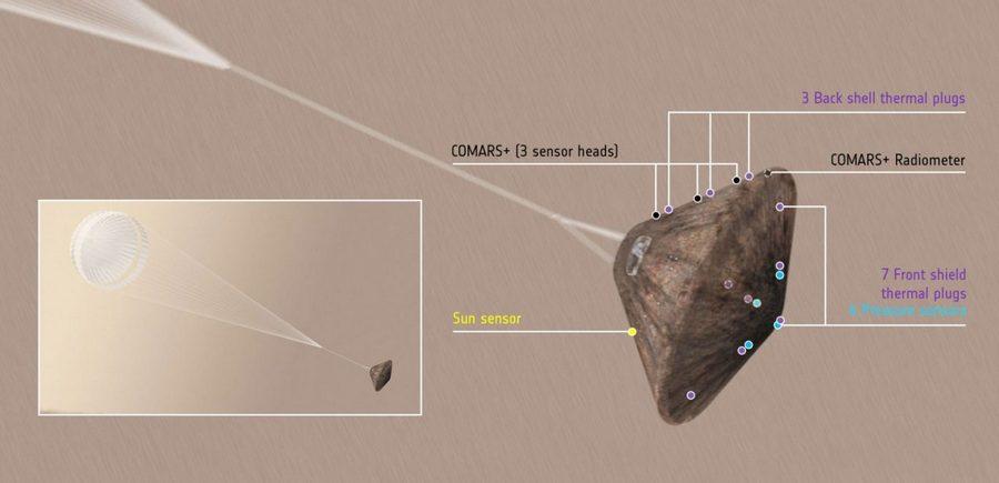 ЕКА завершает расследование крушения спускаемого зона SCHIAPARELLI на поверхность Марса