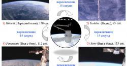 МКС онлайн HD камеры  - High Definition Earth Viewing (HDEV)